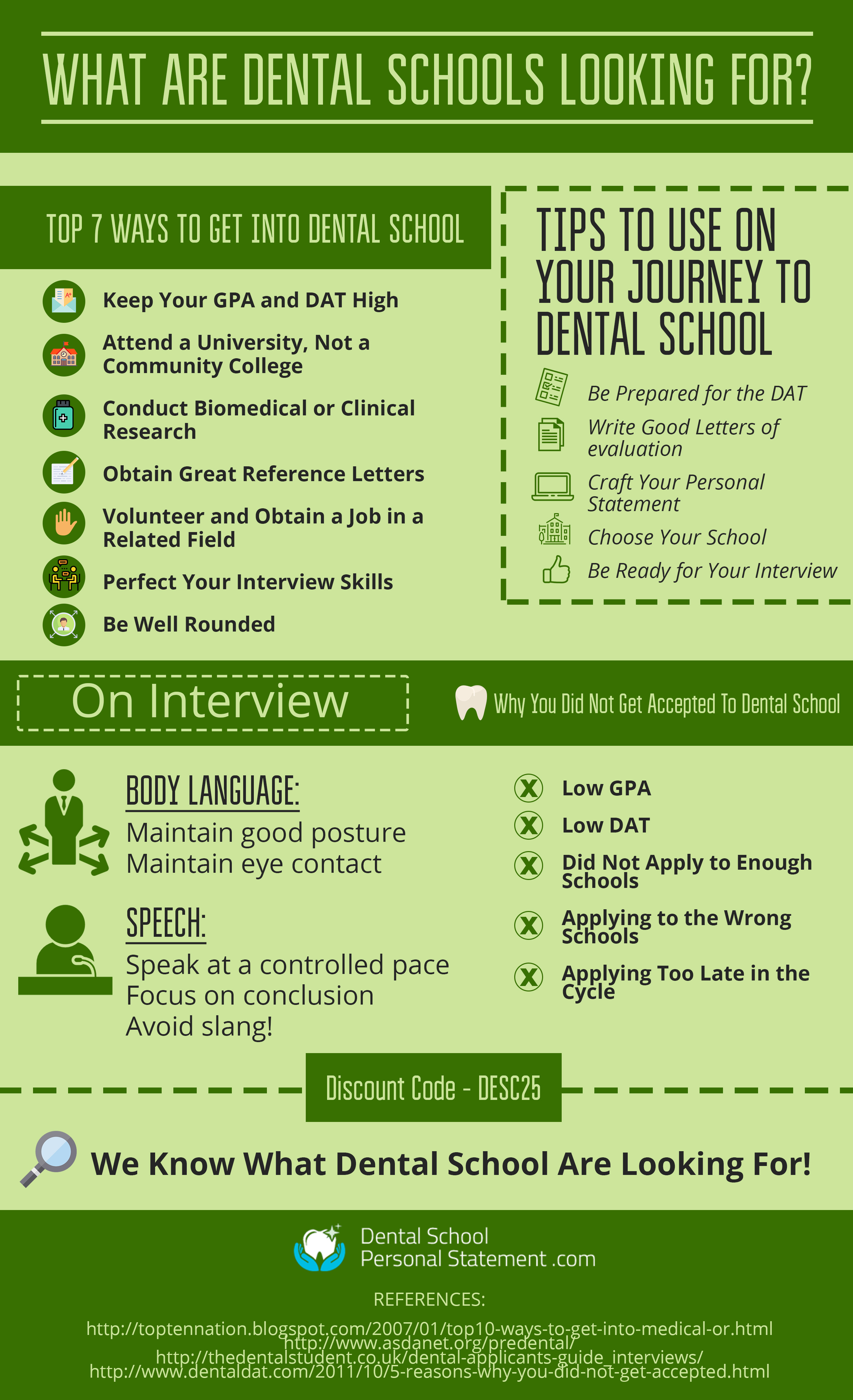 dental school admission requirements